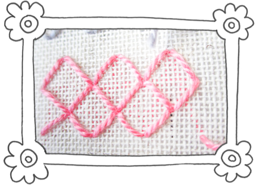 double insertion stitch steps 11 Double Insertion Stitch aka Two Sided Insertion Stitch